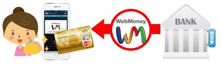 07-webmoney-app-2